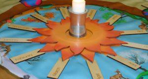 Montessori Sınıflarında Doğum Günü Kutlaması